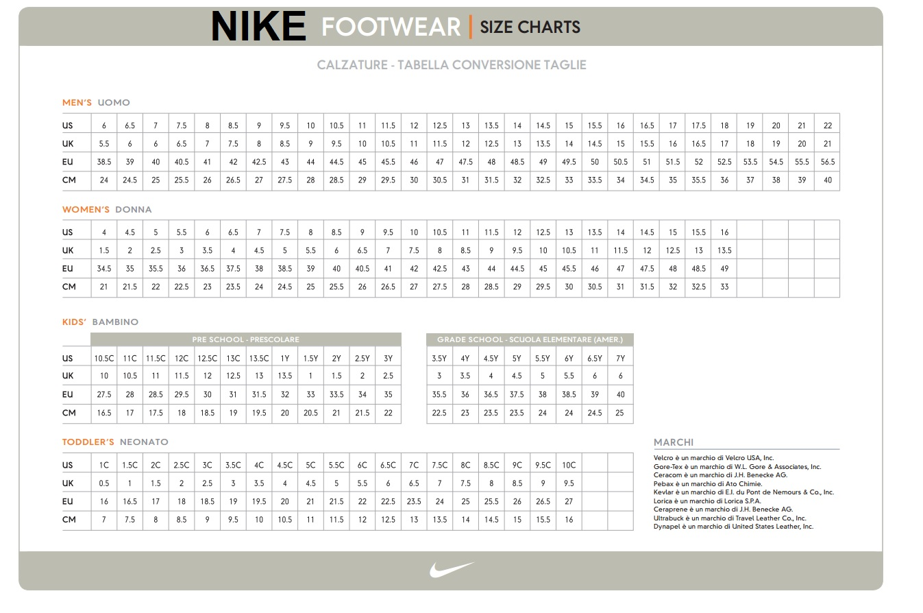 sneakers for cheap 56cd6 52d5e Nike Air Force 1 07 LV8 Utility Verde Militare Bianco 2019 N